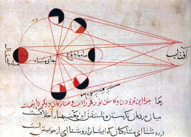 Lunar-Eclipse-Abu-Rayhan-al-Biruni-1019